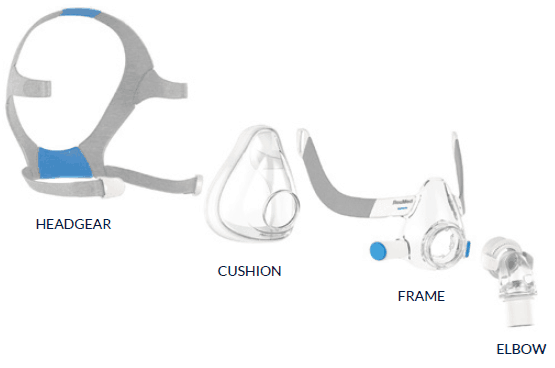Replacing Parts Of Your CPAP Mask