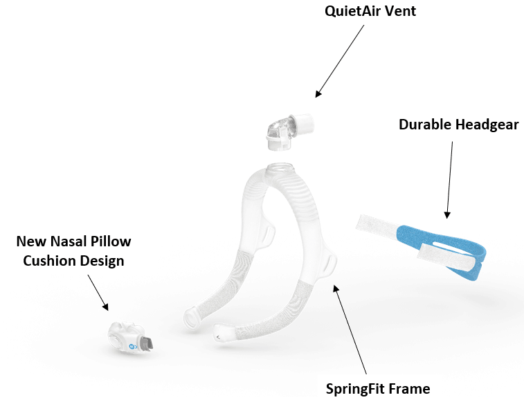 How Is The Resmed Airfit P30i Different From Other Nasal
